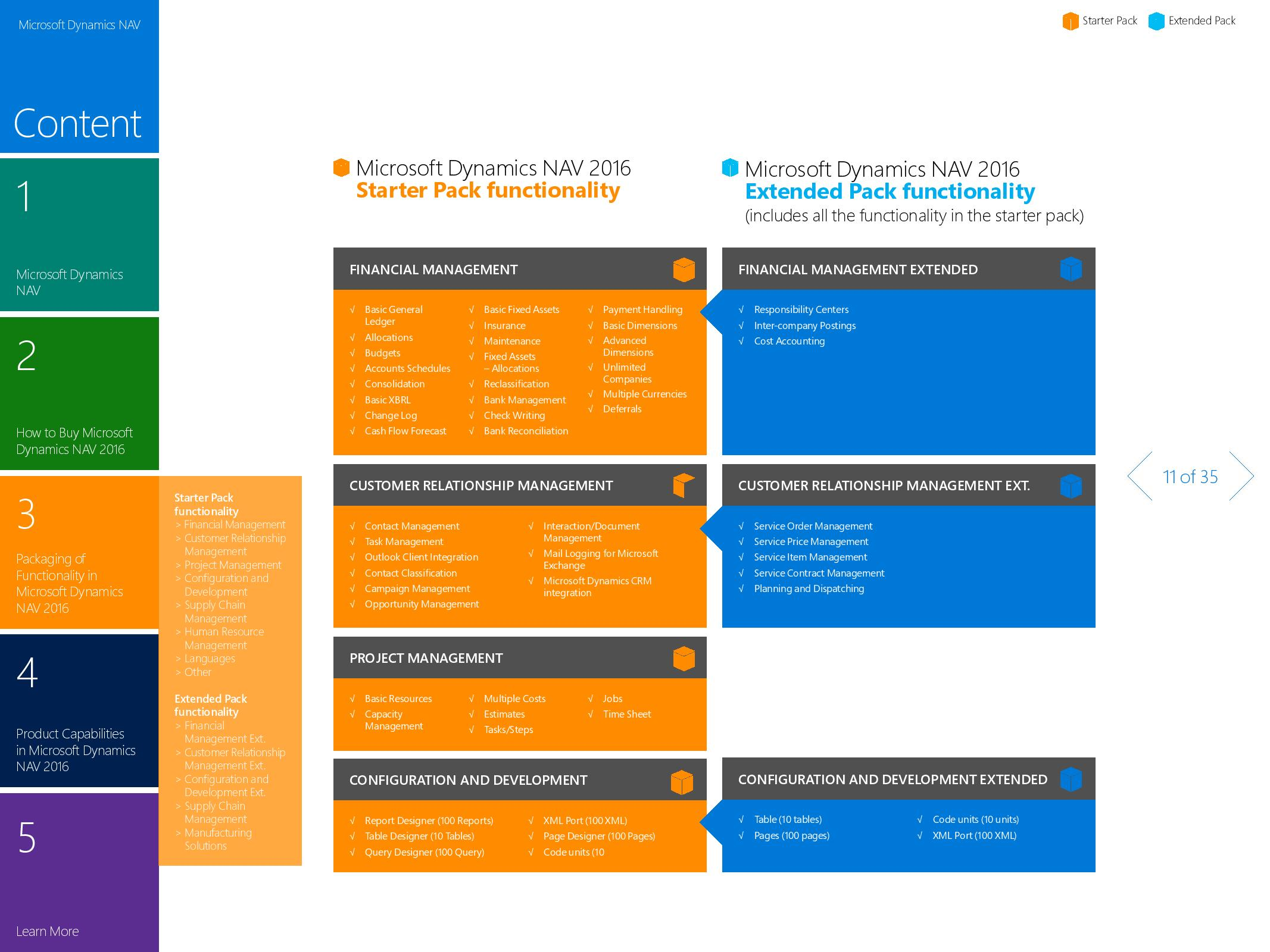 microsoftdynamicsnav2016_productoverview_and_capabilityguide-page-011