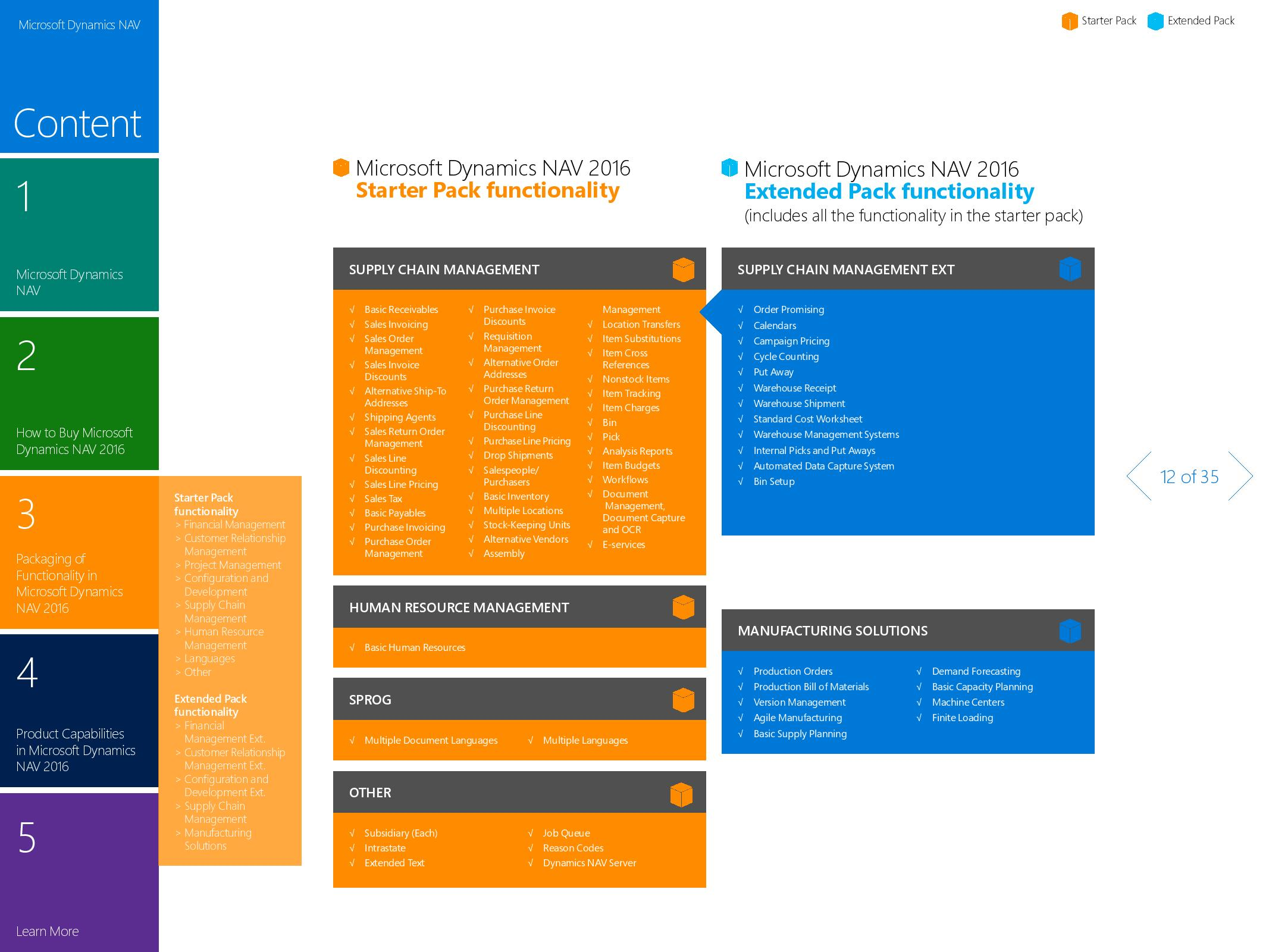 microsoftdynamicsnav2016_productoverview_and_capabilityguide-page-012